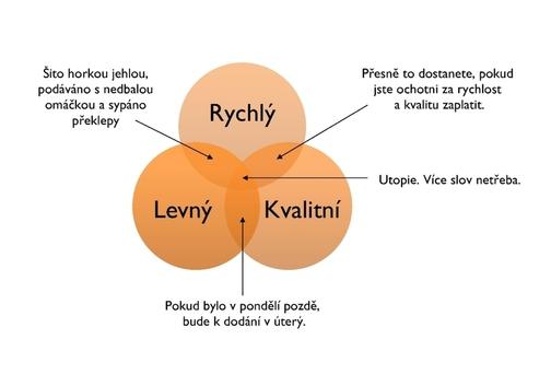AJROUDNICE běžné i úřední překlady a tlumočení - Soudní překladatel a tlumočník - Roudnice nad Labem - překlady - ilustrační foto